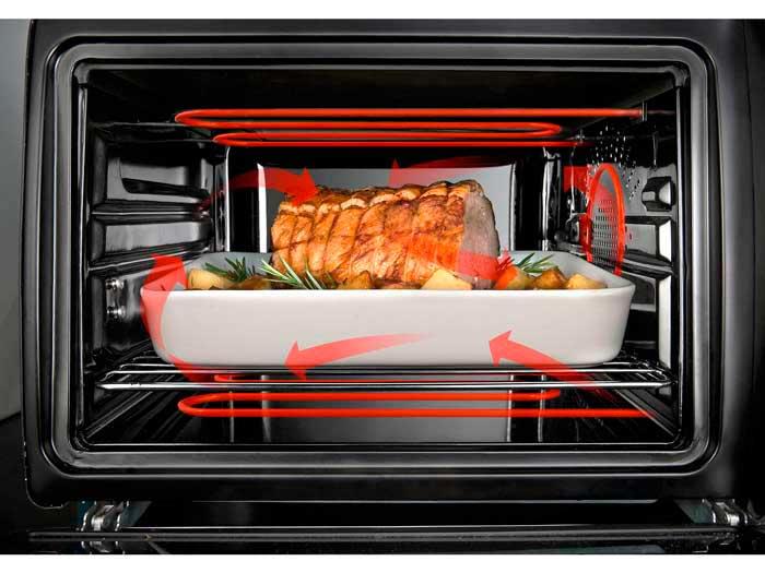 19 bonito tipos de hornos de cocina galer a de im genes - El mejor horno de cocina ...